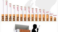 چند درصد مردان در کشورهای مختلف سیگار میکشند؟