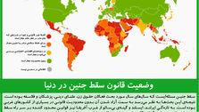 وضعیت قانون سقط جنین در دنیا