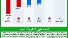 اقتصادهایی که کوچک شدند!