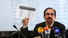 افزایش ۴ تا ۴۸ درصدی قیمت ۸ محصول ایرانخودرو/ پیشفروش با قرعهکشی