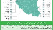 اپلیکیشنهای مالی، پرطرفدارترین اپلیکیشنها در اصفهان!