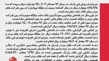 در رتبه بندی سازمان مدیریت صنعتی ایران؛ بانک ملت سودآورترین بانک کشور شناخته شد