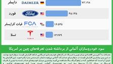 سود خودروسازان آلمانی از برداشته شدن تعرفههای چین بر امریکا