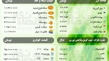 قیمت امروز سکه، ارز، نفت، فلزات و خودروهای پرفروش + شاخص بورس
