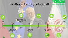گاهشمار ظریف: از تولد تا استعفا