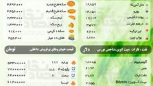 قیمت امروز طلا، سکه، ارز، نفت، فلزات و خودروهای پرفروش + شاخص بورس